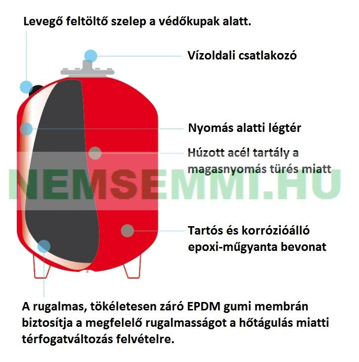 Fűtési rendszer tágulási tartály 300 liter, EPDM gumi membránnal piros színben