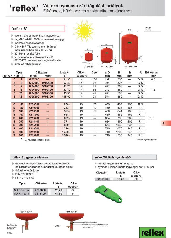 REFLEX S 33 szolár / solar tágulási tartály, 33 literes, 33 l-es, fali rögzítéssel, 9706300
